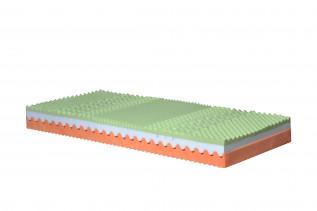 URAGAN sendvičový matrac 80 x 200, poťah Snow